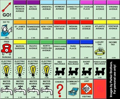 ml-monopoly